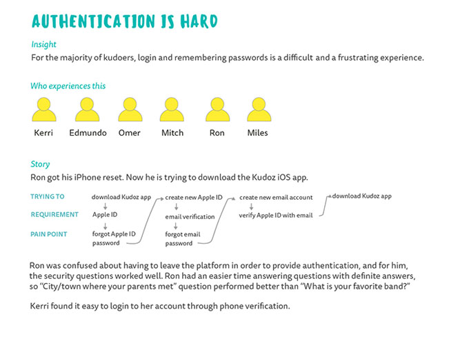 Authentication is hard-1