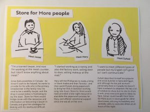 Cut out sketches and profiles of three people on yellow paper