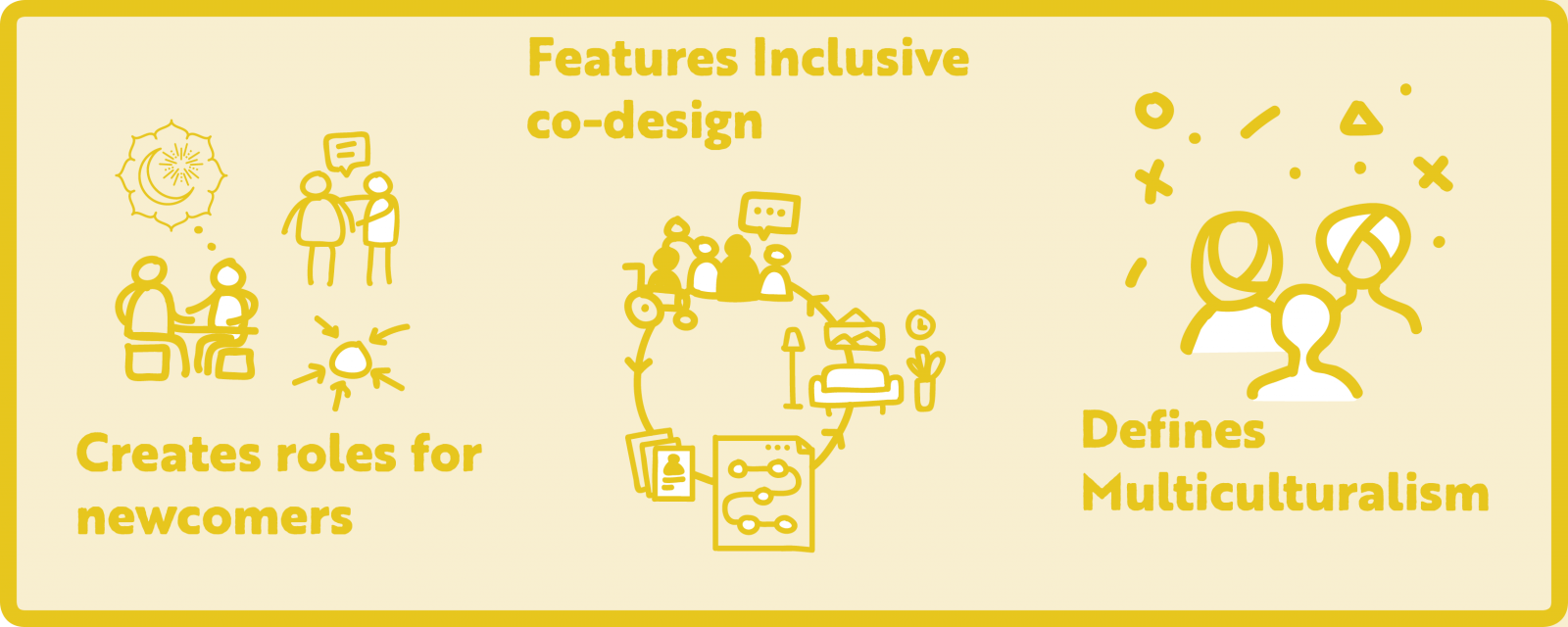 Creates Roles for newcomers – Features inclusive co-design – defines multiculturalism