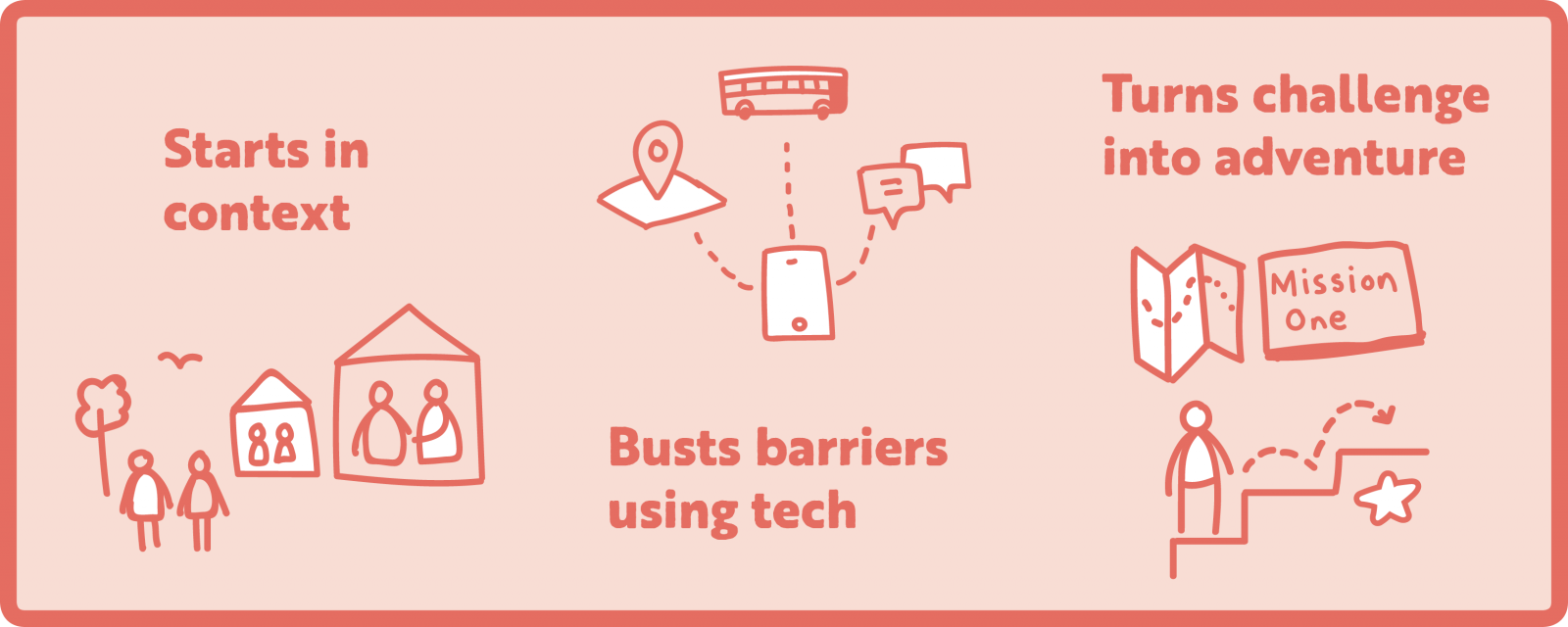 Starts in context – Busts barriers using tech – Turns Challenges into adventures