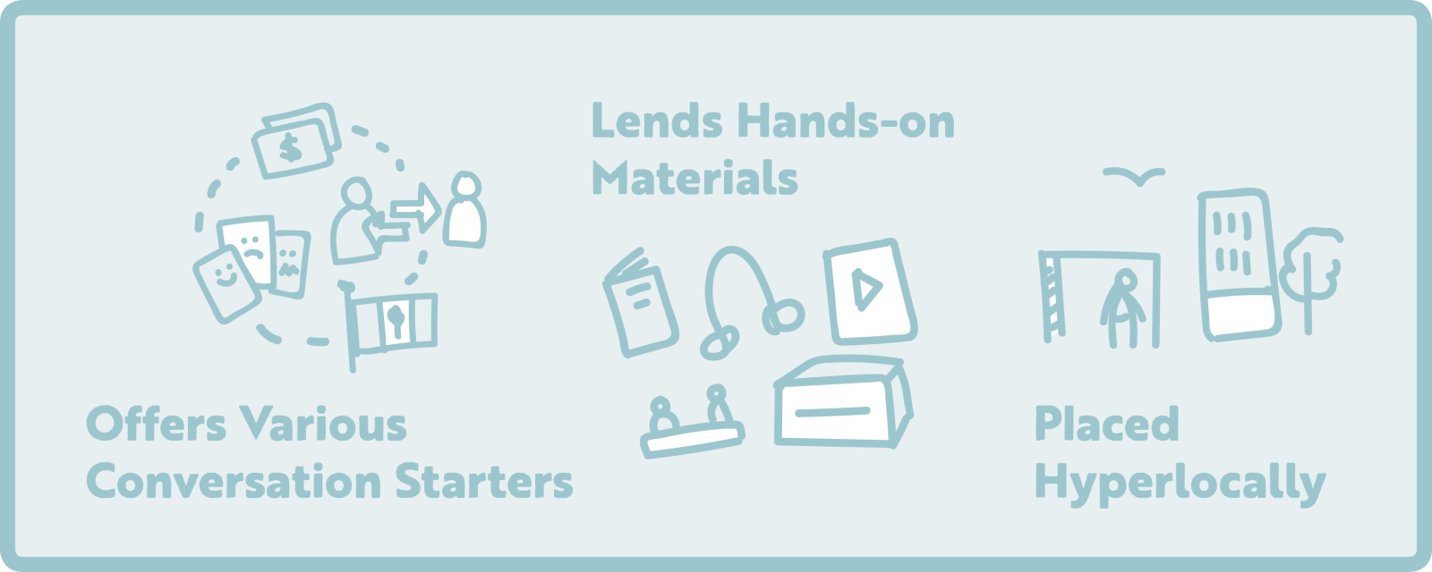 Offers Various Conversation Starts, Lends Hand on Materials, Placed Hyperlocally
