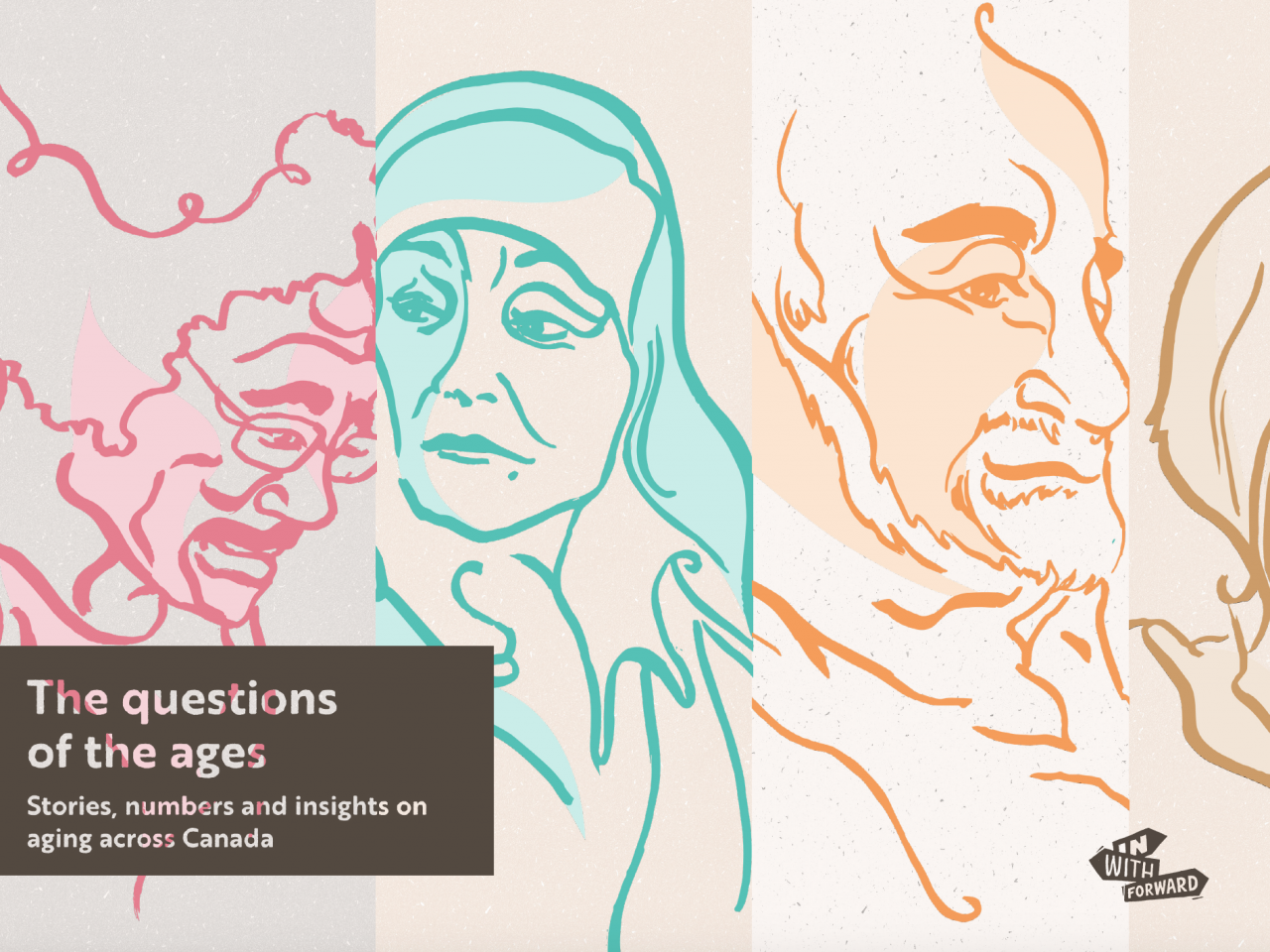 Questionsoftheages