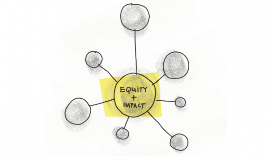 equity-and-impact-2